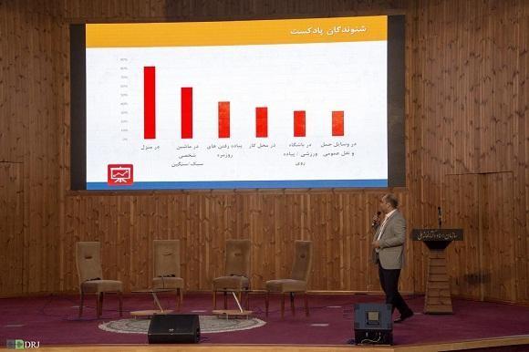 8 مهر روز جهانی پادکست کتابخانه ملی ایران امیرحسین مدد مدیرعامل شنوتو